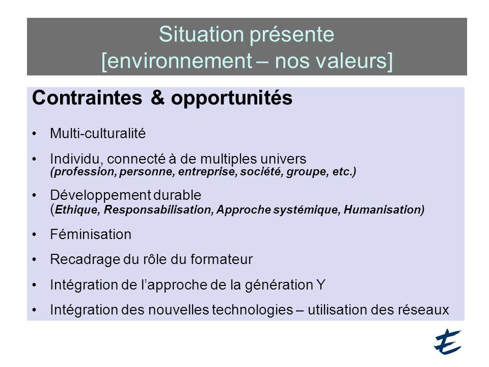 Situation présente [environnement – nos valeurs]